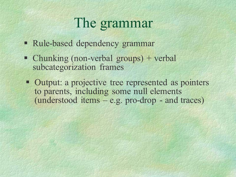 The grammar Rule-based dependency grammar