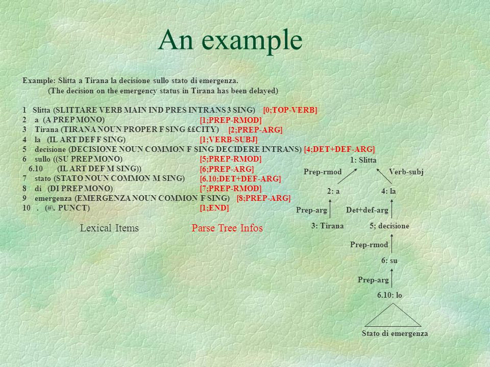 An example Lexical Items Parse Tree Infos
