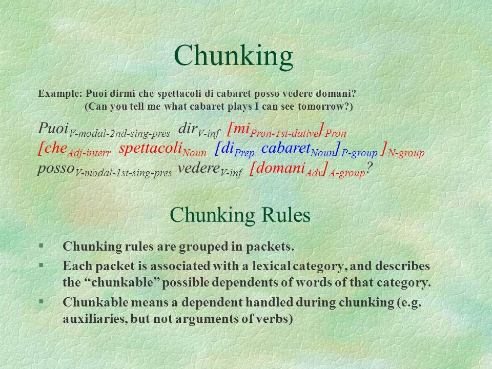 Chunking Chunking Rules
