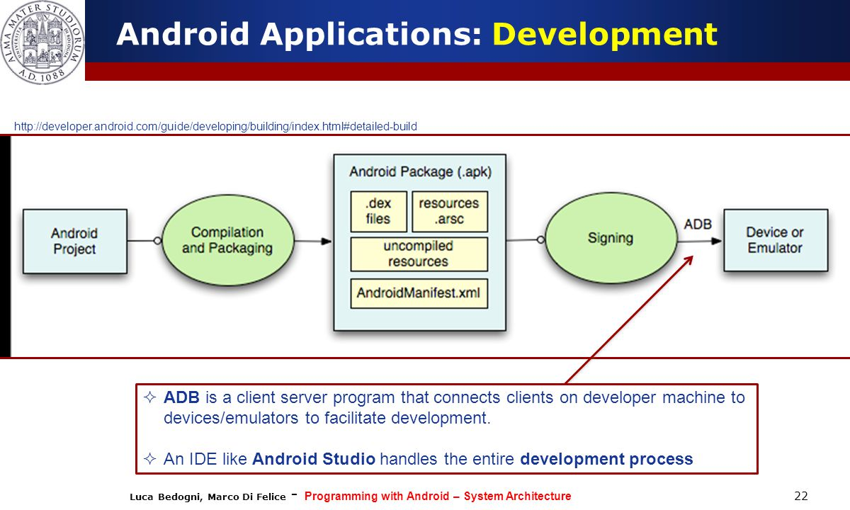 Programming with Android: System Architecture - ppt video
