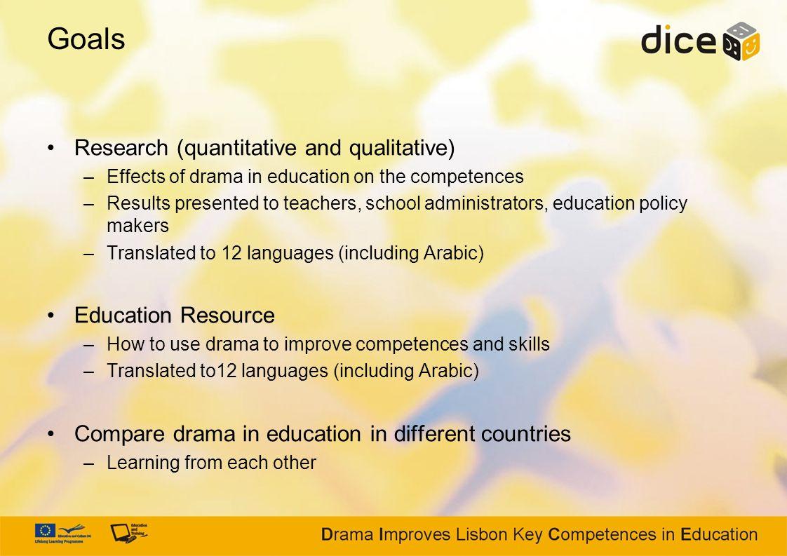 Goals Research (quantitative and qualitative) Education Resource