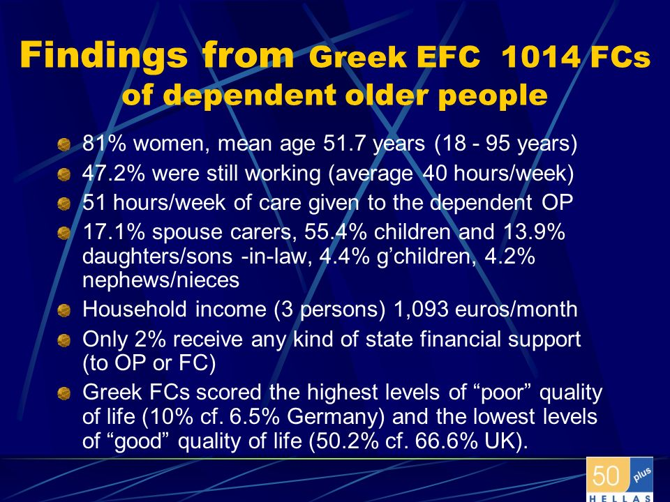 Findings from Greek EFC 1014 FCs of dependent older people