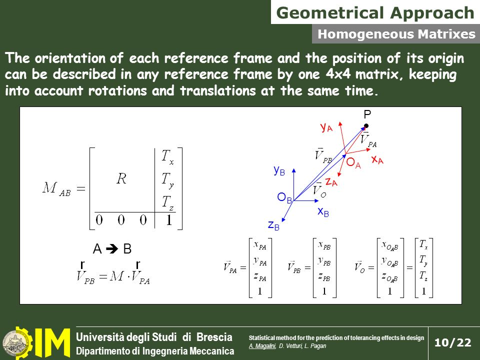 Geometrical Approach Homogeneous Matrixes.