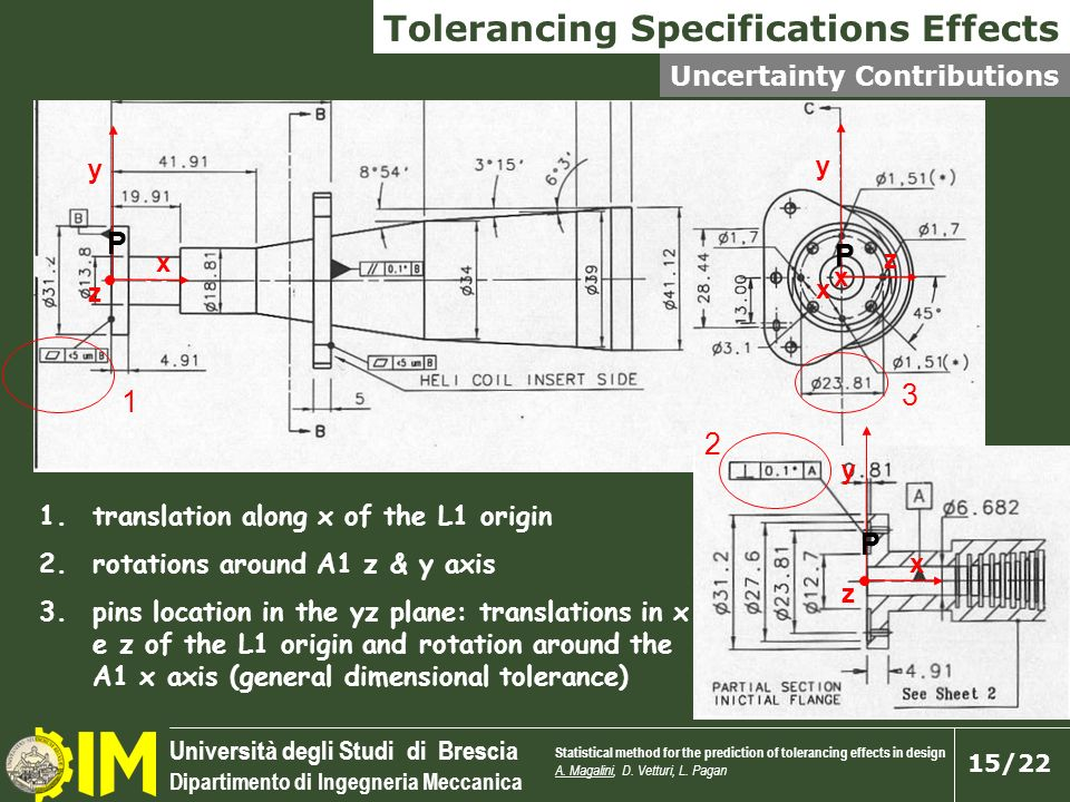 Tolerancing Specifications Effects