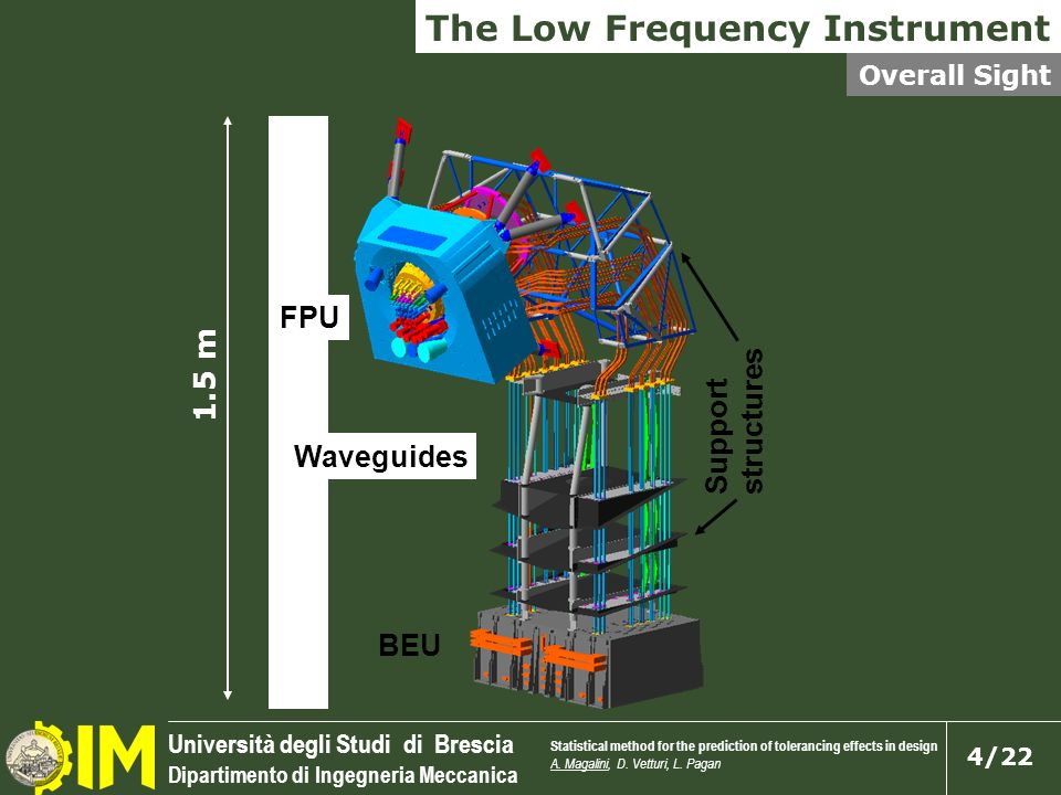 The Low Frequency Instrument