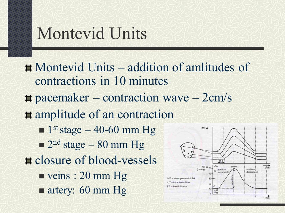 Montevid Units Montevid Units – addition of amlitudes of contractions in 10 minutes. pacemaker – contraction wave – 2cm/s.