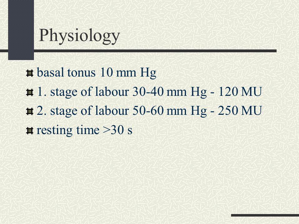 Physiology basal tonus 10 mm Hg