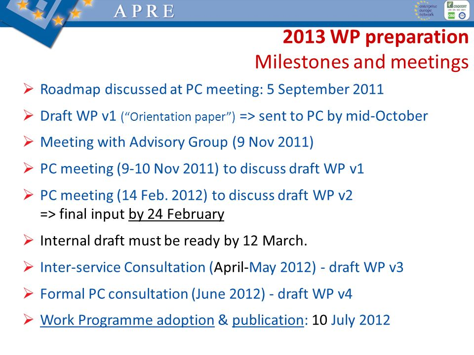 2013 WP preparation Milestones and meetings
