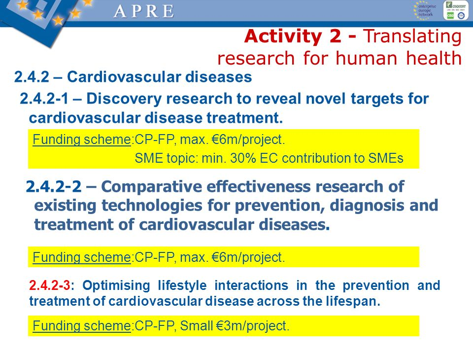 Activity 2 - Translating research for human health
