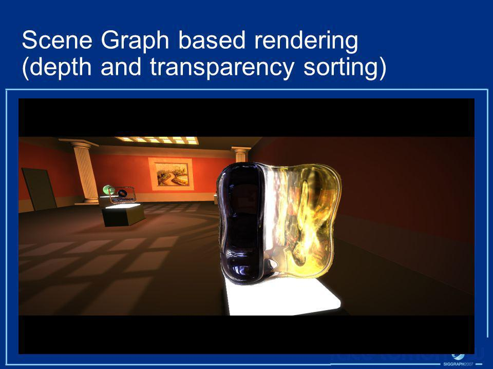Scene Graph based rendering (depth and transparency sorting)