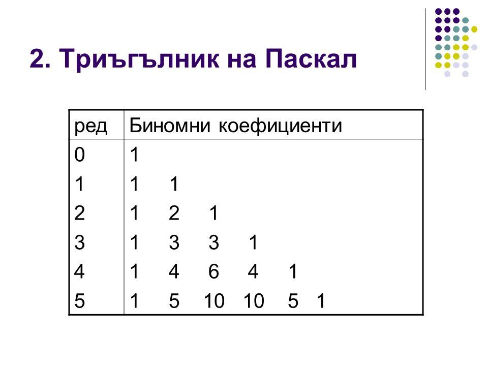 2. Триъгълник на Паскал ред Биномни коефициенти 1 2 3 4 5 1 1 1 2 1