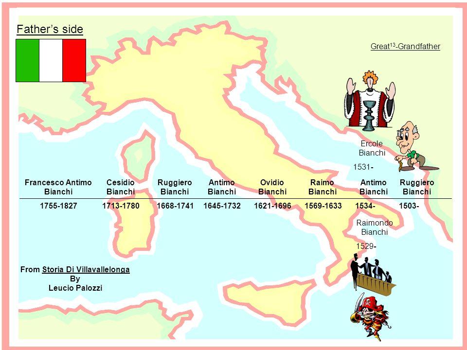 From Storia Di Villavallelonga