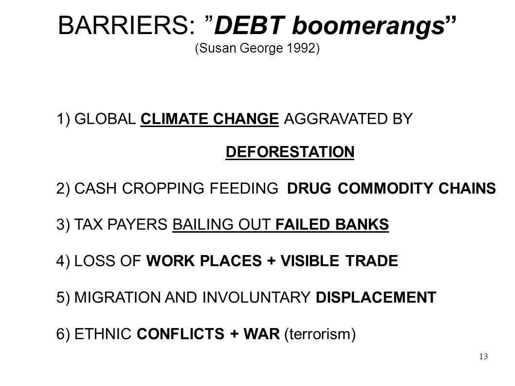 BARRIERS: DEBT boomerangs (Susan George 1992)