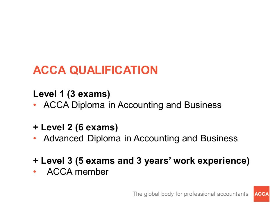 ACCA QUALIFICATION Level 1 (3 exams)