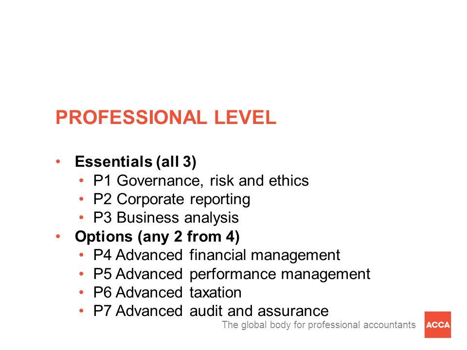 PROFESSIONAL LEVEL Essentials (all 3) P1 Governance, risk and ethics