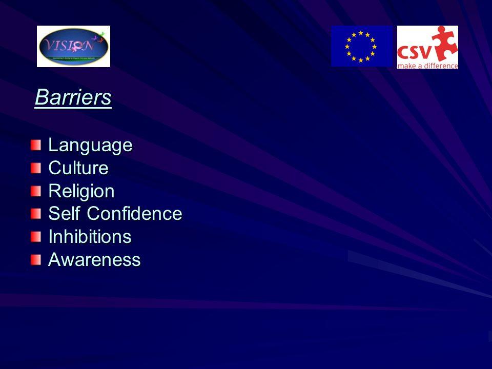 Language Culture Religion Self Confidence Inhibitions Awareness