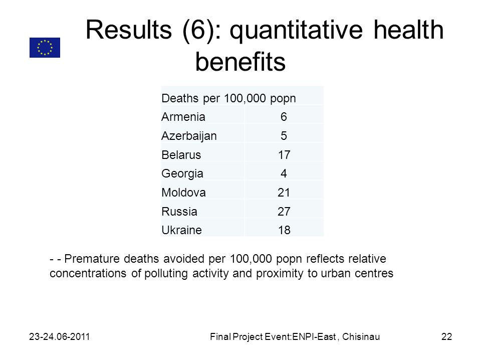 Results (6): quantitative health benefits