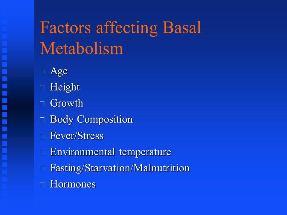 Factors affecting Basal Metabolism