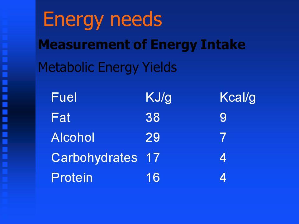 Energy needs Measurement of Energy Intake Metabolic Energy Yields