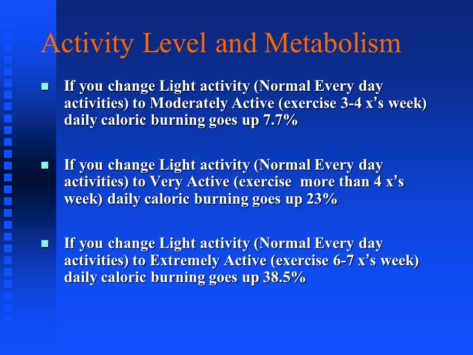 Activity Level and Metabolism