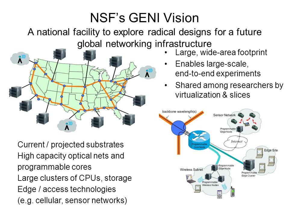 NSF's GENI Vision A national facility to explore radical designs for a future global networking infrastructure