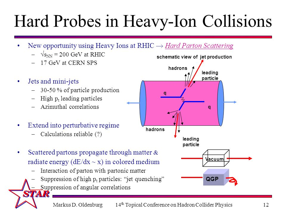 Hard Probes in Heavy-Ion Collisions
