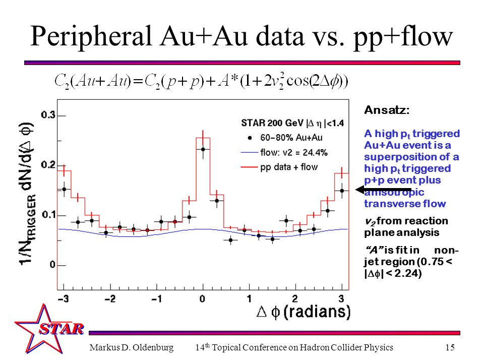Peripheral Au+Au data vs. pp+flow
