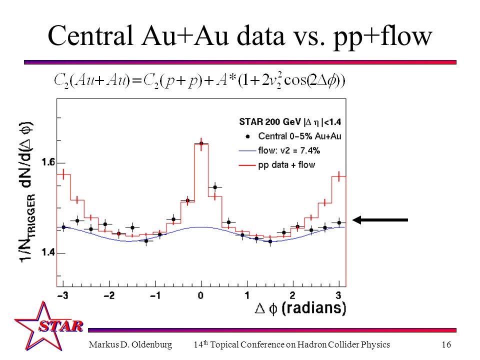 Central Au+Au data vs. pp+flow