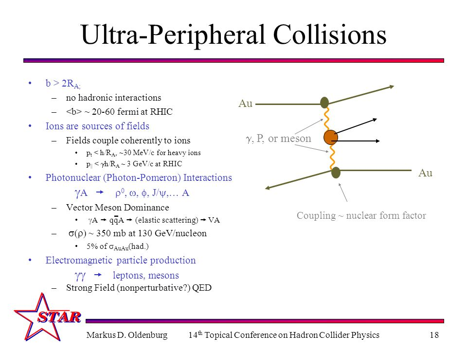 Ultra-Peripheral Collisions