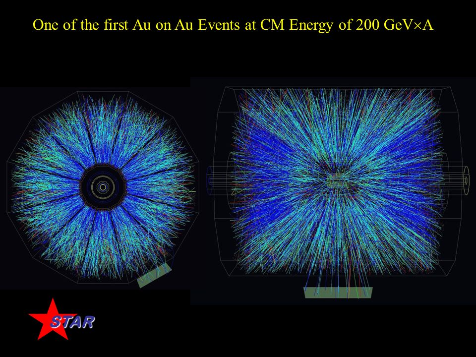 One of the first Au on Au Events at CM Energy of 200 GeVA