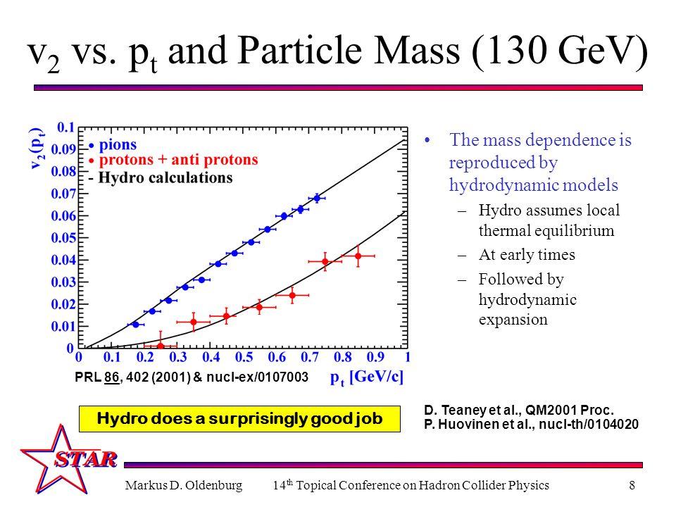 v2 vs. pt and Particle Mass (130 GeV)