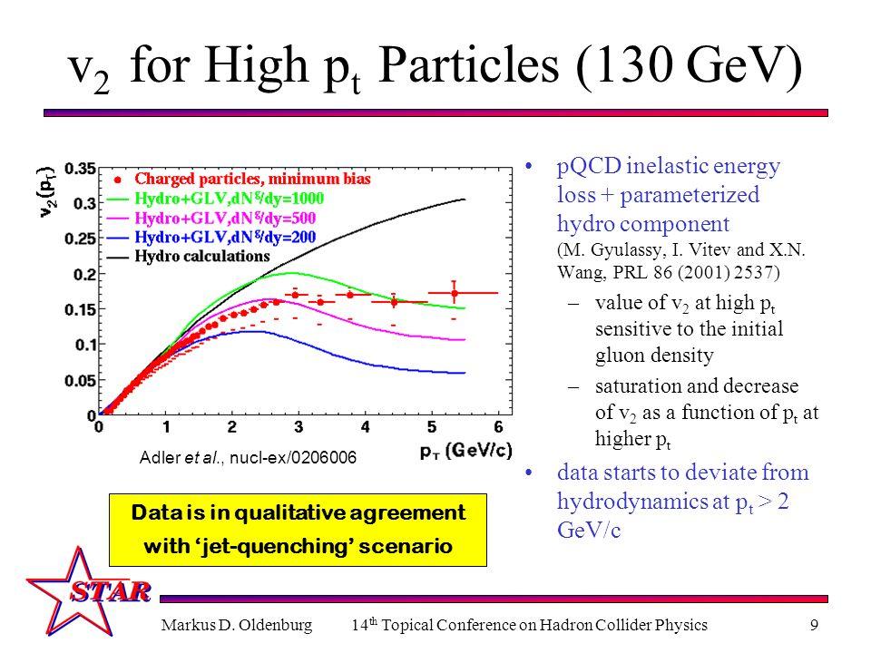 v2 for High pt Particles (130 GeV)