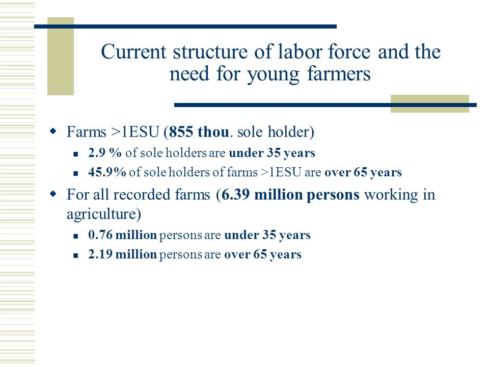 Current structure of labor force and the need for young farmers