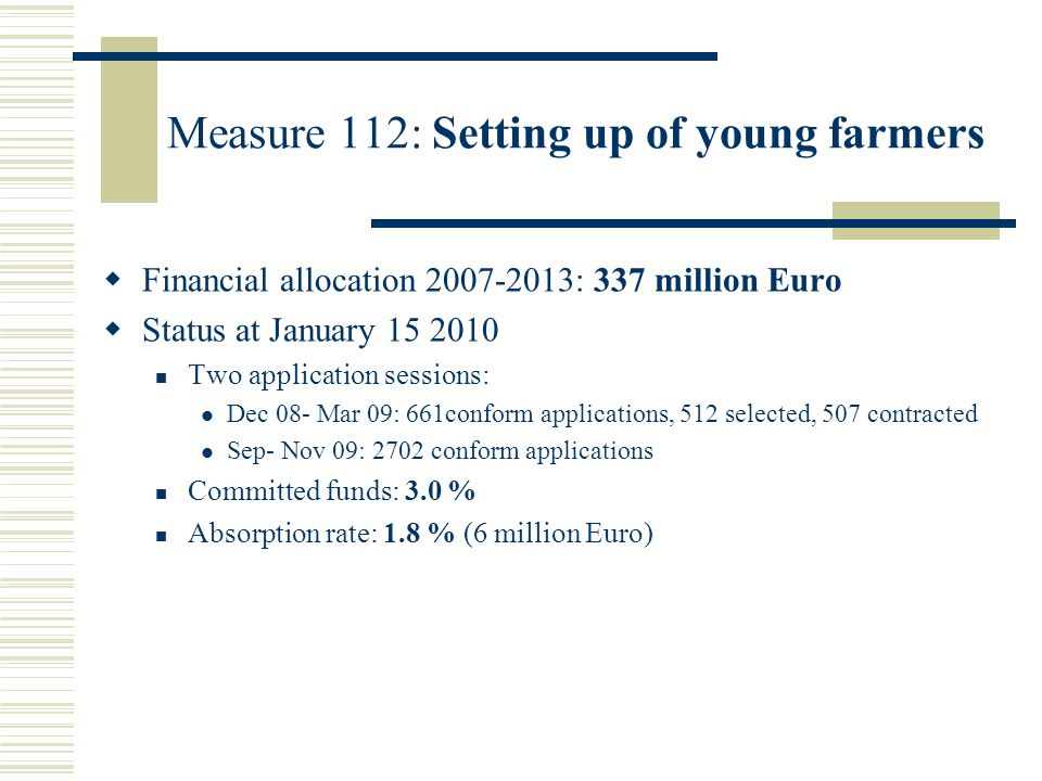 Measure 112: Setting up of young farmers
