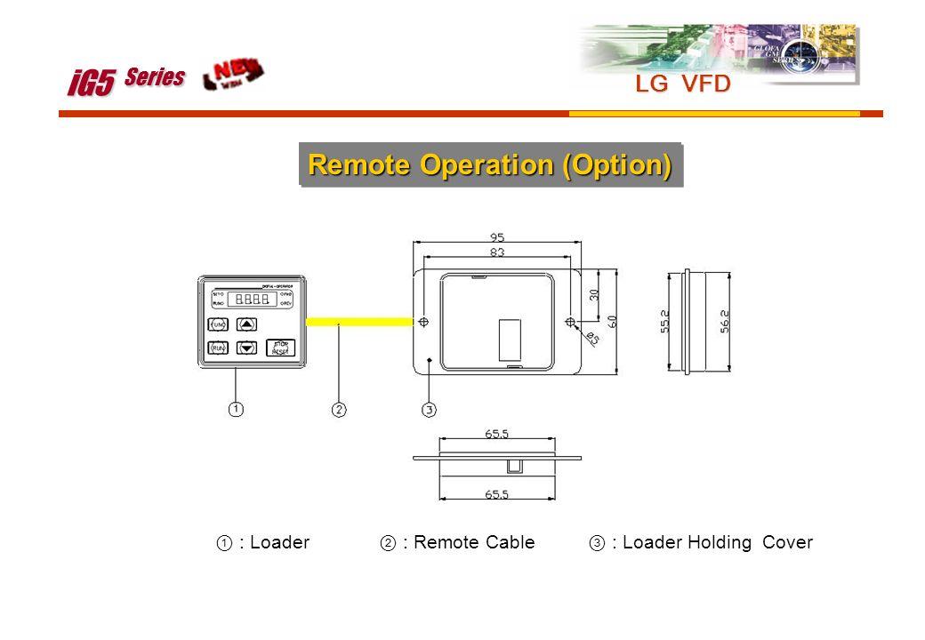iG5 Series Remote Operation (Option) LG VFD