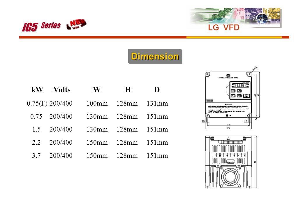 iG5 Series Dimension LG VFD kW Volts W H D
