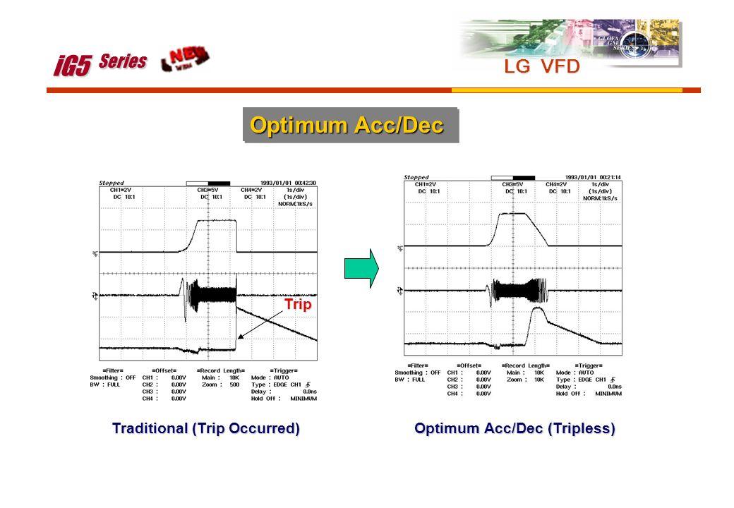 iG5 Series Optimum Acc/Dec LG VFD Trip Traditional (Trip Occurred)
