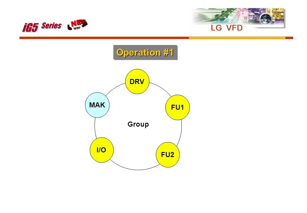 iG5 Series LG VFD Operation #1 DRV MAK FU1 Group I/O FU2