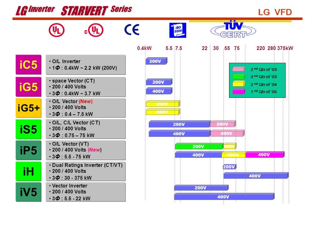 LG Inverter STARVERT Series
