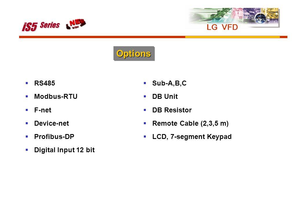 iS5 Series Options LG VFD RS485 Modbus-RTU F-net Device-net