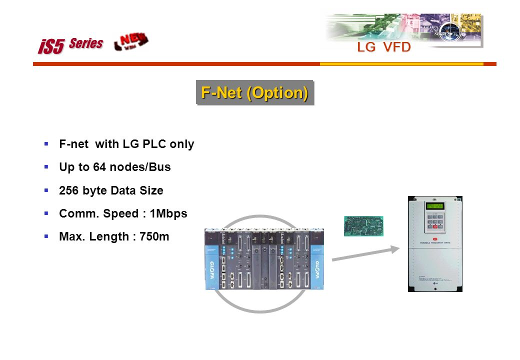 iS5 Series F-Net (Option) LG VFD F-net with LG PLC only