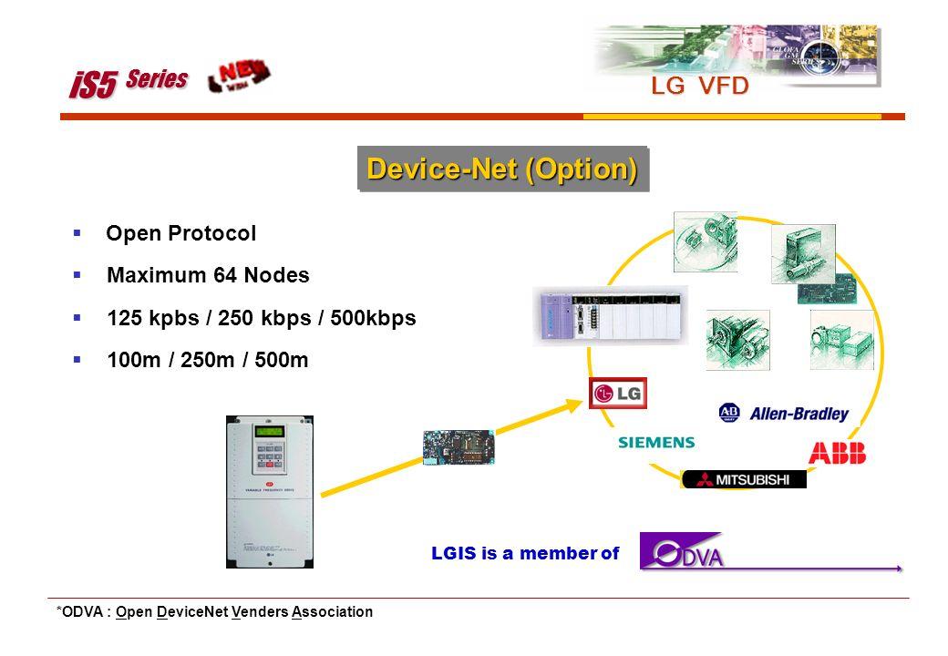 iS5 Series Device-Net (Option) LG VFD Open Protocol Maximum 64 Nodes
