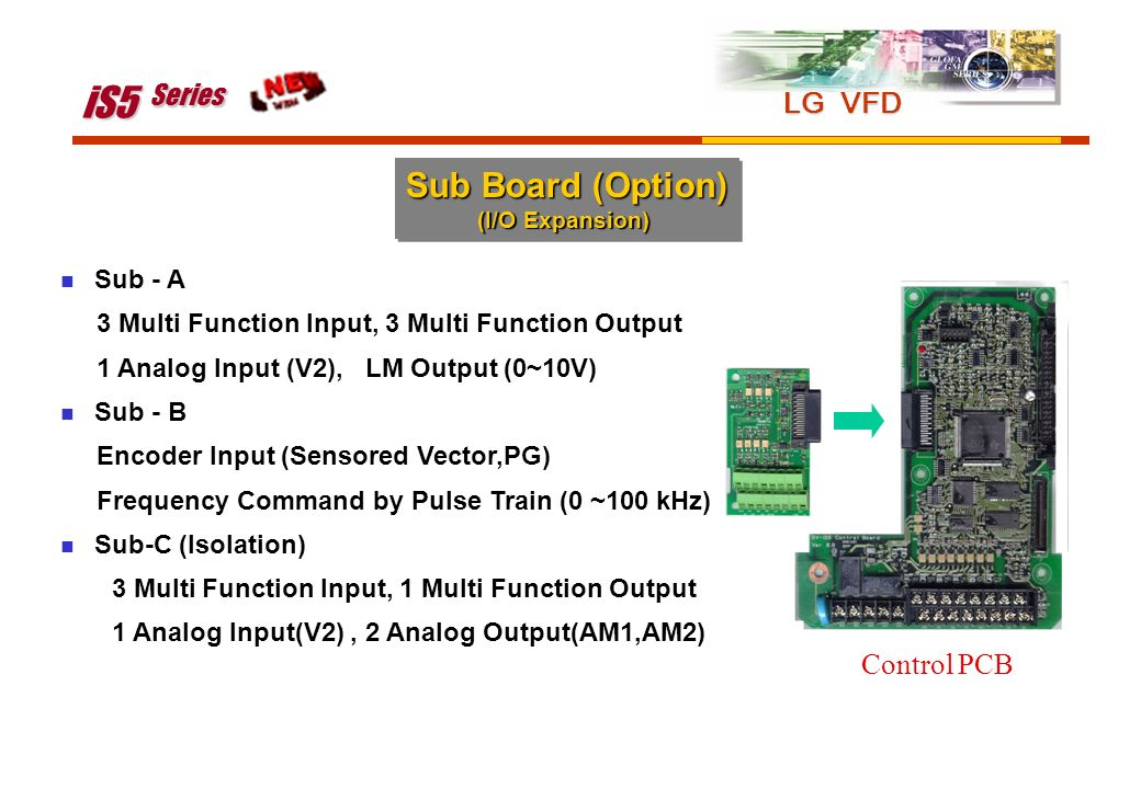 iS5 Series Sub Board (Option) LG VFD Control PCB Sub - A