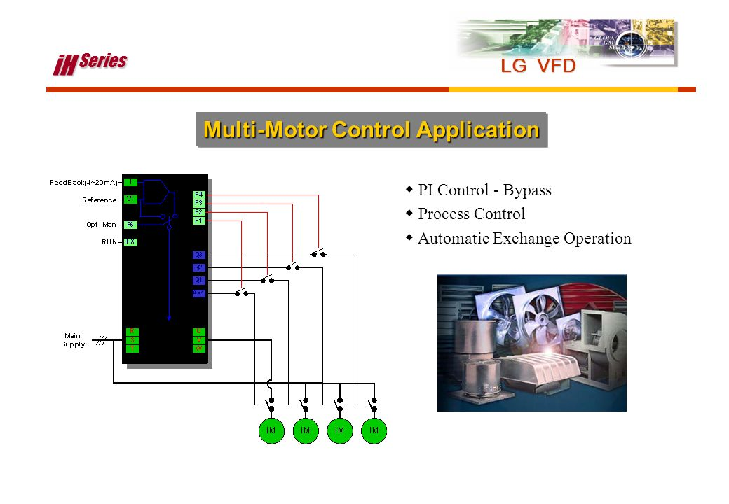 iH Series Multi-Motor Control Application LG VFD PI Control - Bypass