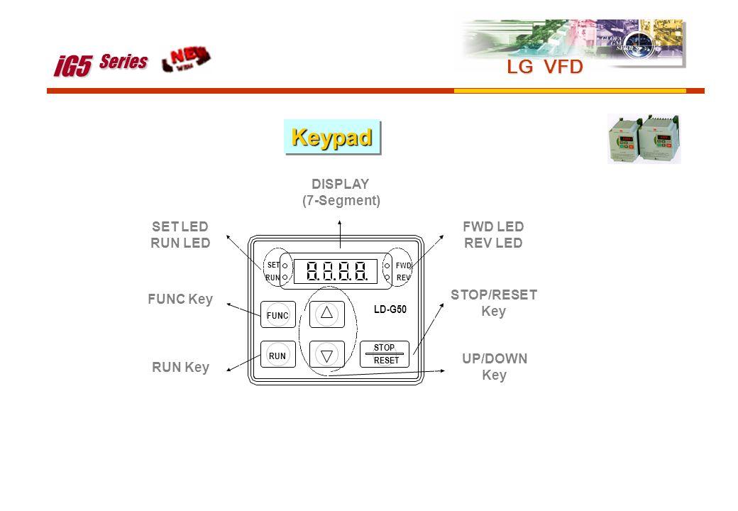 iG5 Series Keypad LG VFD SET LED RUN LED UP/DOWN Key STOP/RESET