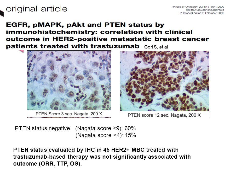 PTEN status negative (Nagata score <9): 60%