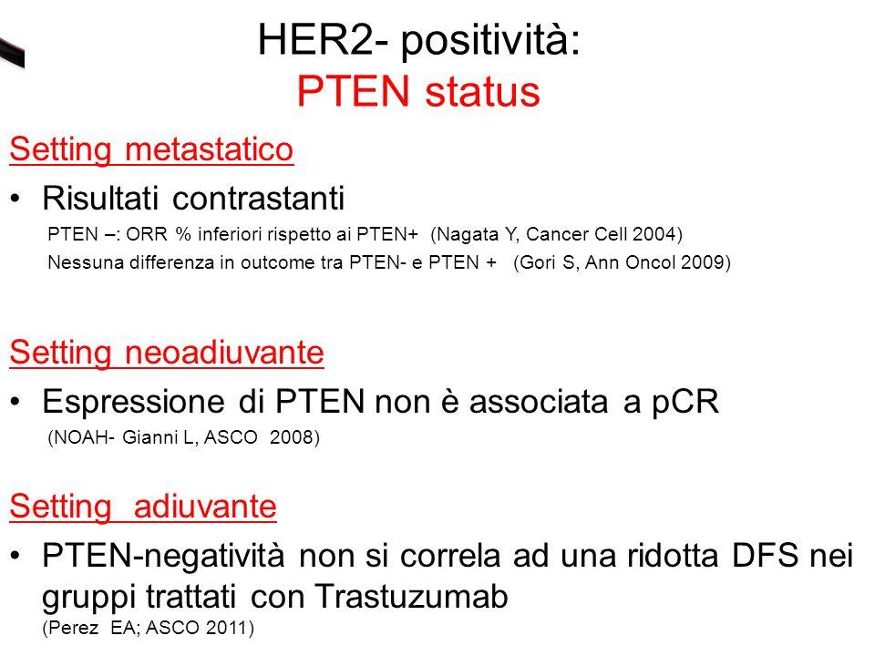 HER2- positività: PTEN status Setting metastatico