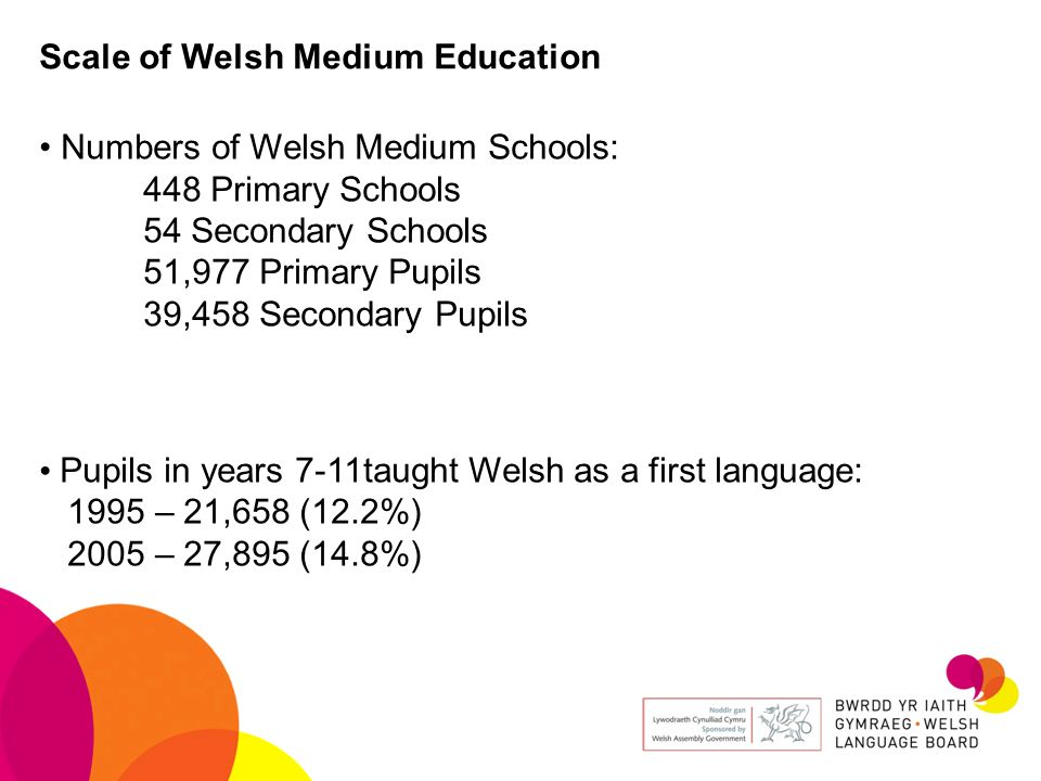 Scale of Welsh Medium Education