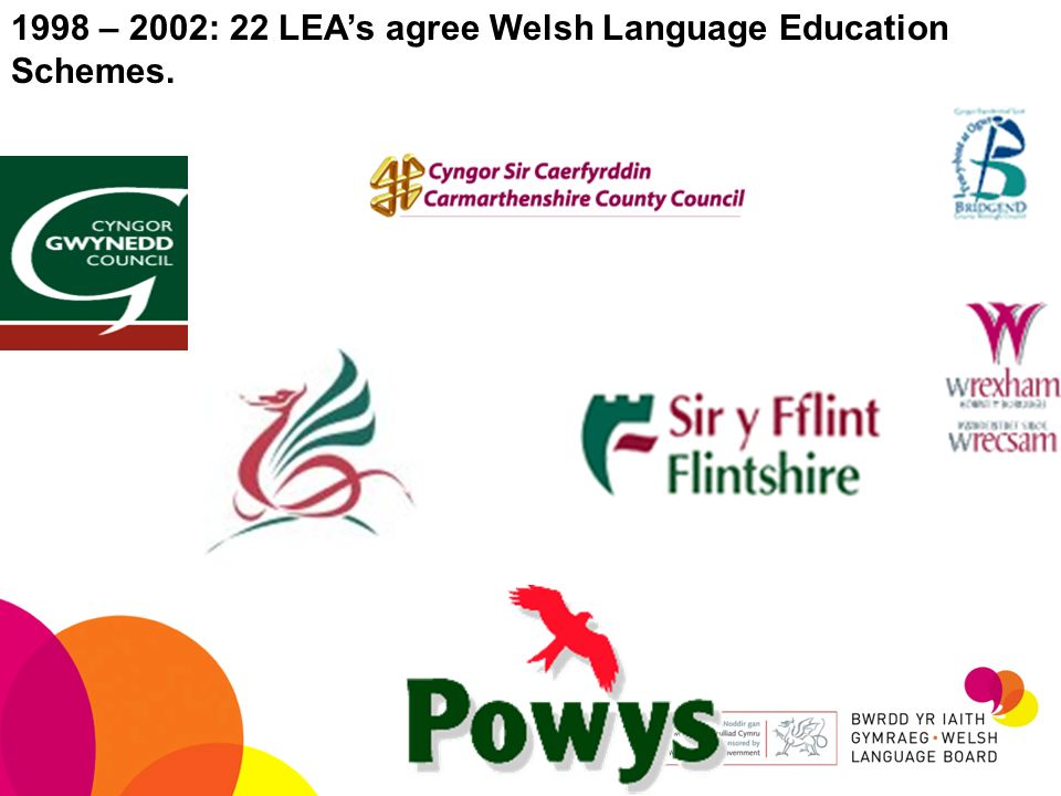 1998 – 2002: 22 LEA's agree Welsh Language Education Schemes.