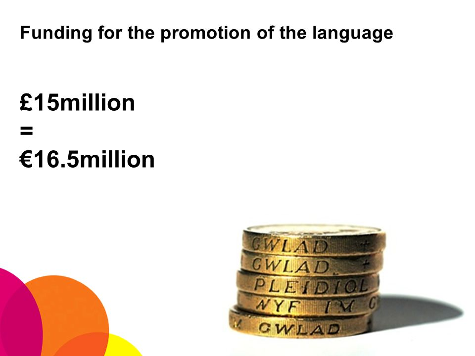 Funding for the promotion of the language